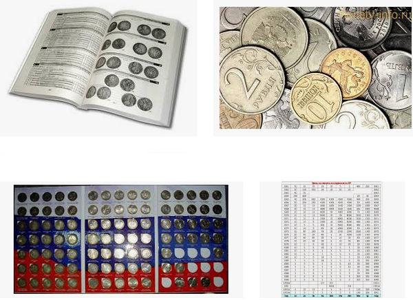 Юбилейные монеты России. Каталог монет с 1995 по 2001 года