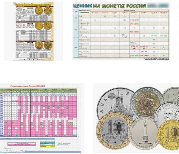 Юбилейные монеты России. Каталог монет с 2002 по 2006 года